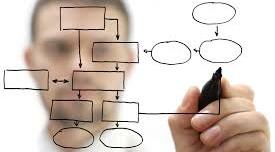Project-Management-1-275x152